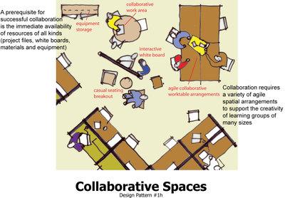 Collaborativespaces_2